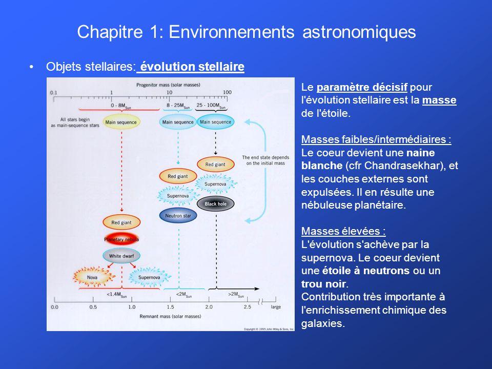 Chapitre 1: Environnements astronomiques Objets stellaires: évolution stellaire. Le paramètre décisif pour l'évolution stellaire est la masse de l'éto