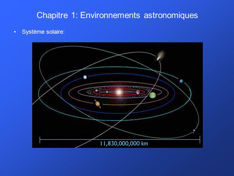 Chapitre 1: Environnements astronomiques Système solaire:.
