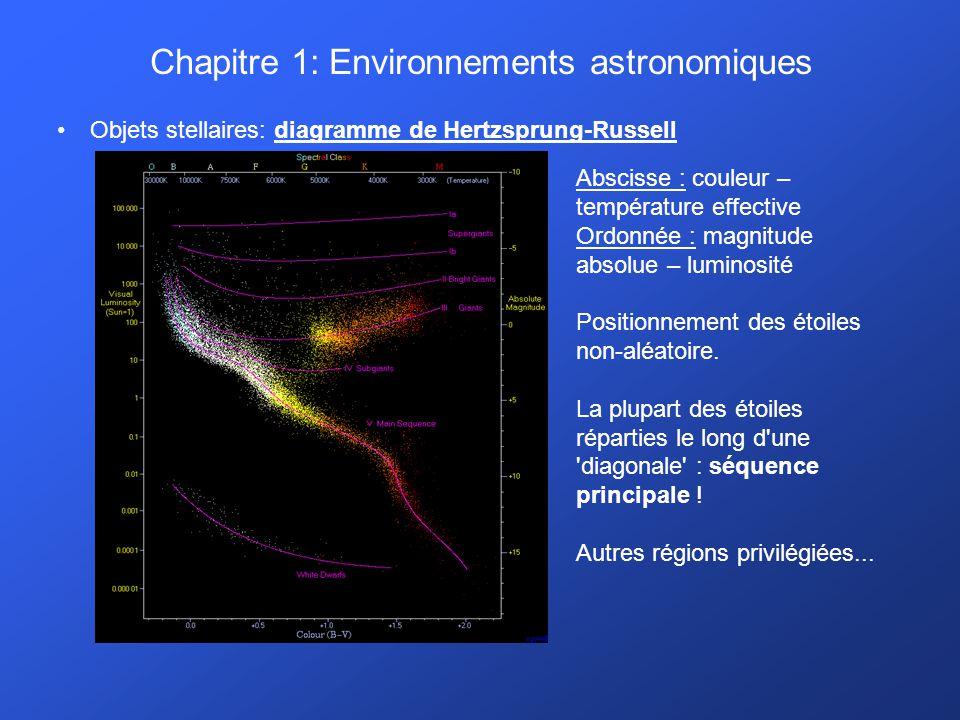 Chapitre 1: Environnements astronomiques Objets stellaires: diagramme de Hertzsprung-Russell Abscisse : couleur – température effective Ordonnée : mag