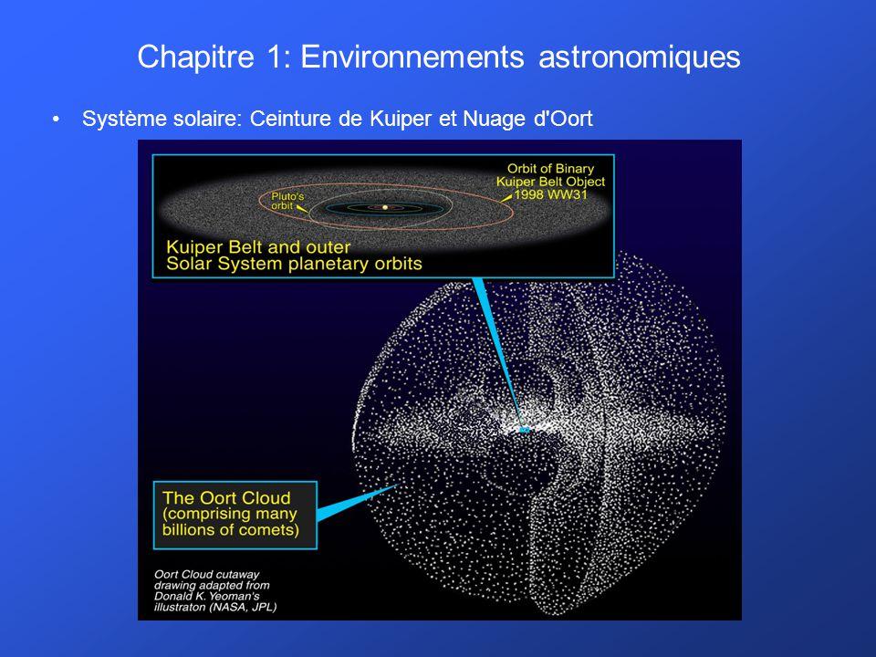 Chapitre 1: Environnements astronomiques Système solaire: Ceinture de Kuiper et Nuage d'Oort.