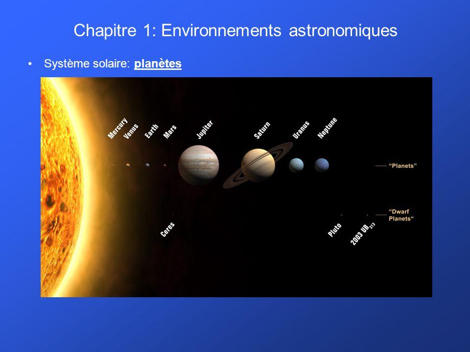 Chapitre 1: Environnements astronomiques Système solaire: planètes.