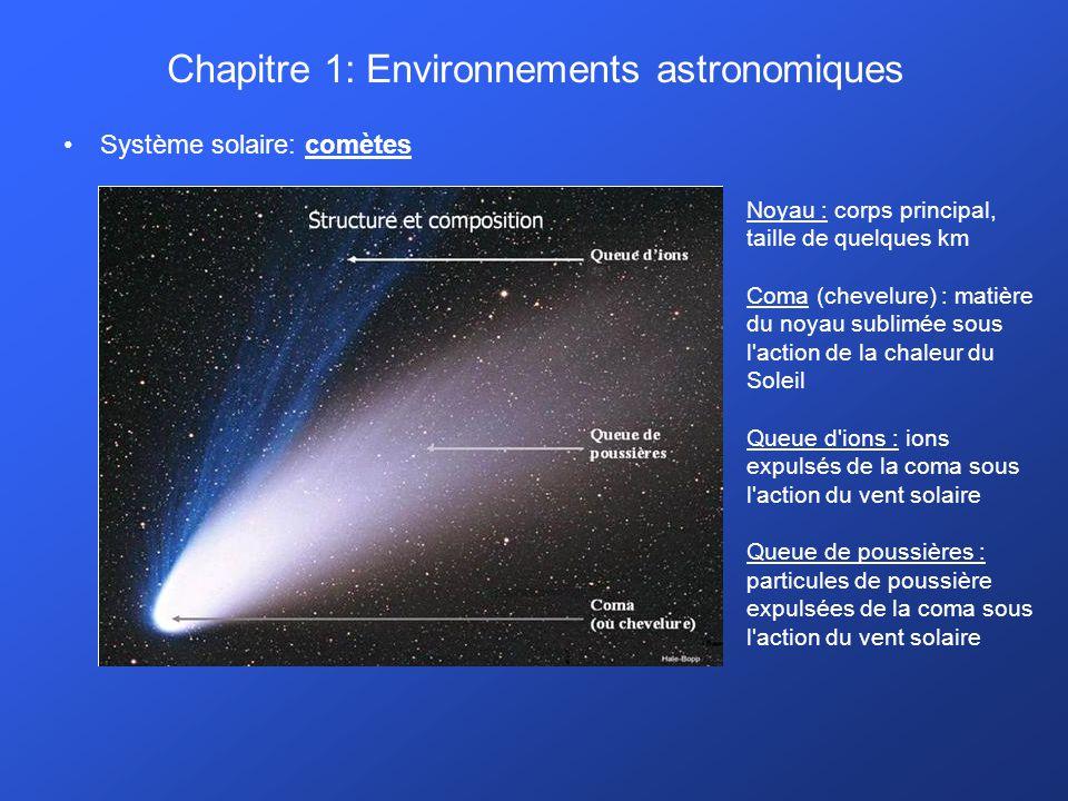 Chapitre 1: Environnements astronomiques Système solaire: comètes. Noyau : corps principal, taille de quelques km Coma (chevelure) : matière du noyau