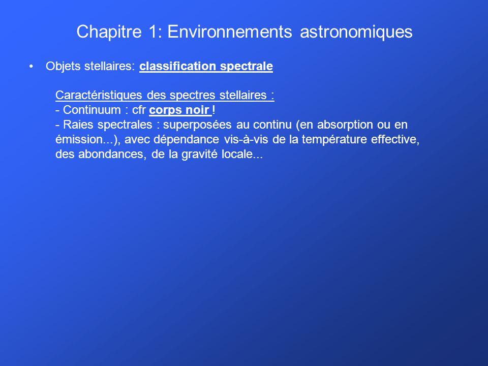 Chapitre 1: Environnements astronomiques Objets stellaires: classification spectrale Caractéristiques des spectres stellaires : - Continuum : cfr corp