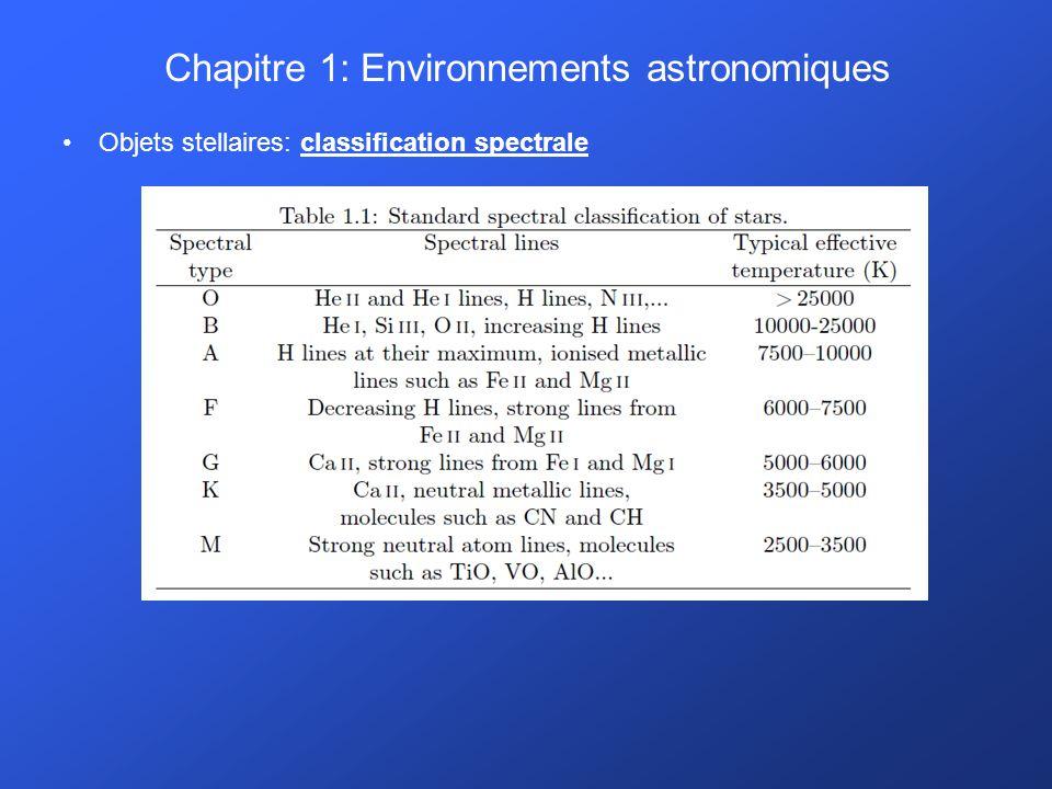 Chapitre 1: Environnements astronomiques Objets stellaires: nucléosynthèse stellaire D autres réactions participent également à la fusion de l He: Une fois de plus, la fusion centrale cesse lorsque l He est épuisé dans les régions de l étoile où la température permettait à cette fusion de se produire.