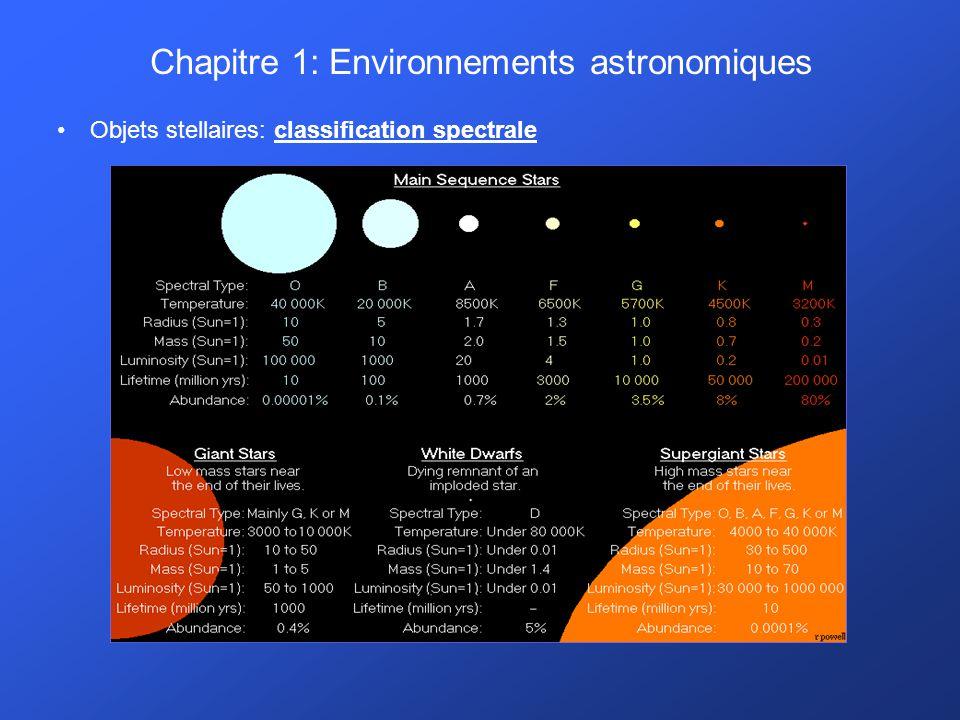 Chapitre 1: Environnements astronomiques Objets stellaires: classification spectrale