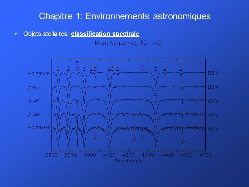 Chapitre 1: Environnements astronomiques Objets stellaires: évolution stellaire.