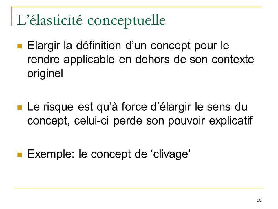10 Lélasticité conceptuelle Elargir la définition dun concept pour le rendre applicable en dehors de son contexte originel Le risque est quà force dél