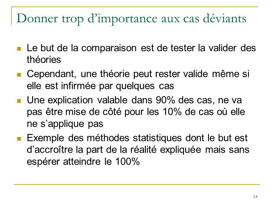 14 Donner trop dimportance aux cas déviants Le but de la comparaison est de tester la valider des théories Cependant, une théorie peut rester valide m