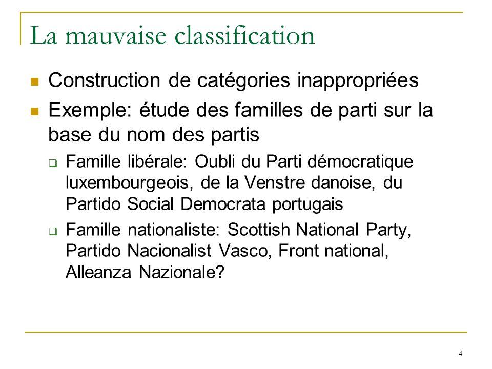 4 La mauvaise classification Construction de catégories inappropriées Exemple: étude des familles de parti sur la base du nom des partis Famille libér