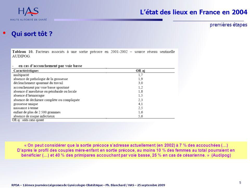 16 Durée de séjour en 2007 Retour vers le futur Actualisation de la recherche bibliographique RPDA – 12èmes journées Liégeoises de Gynécologie-Obstétrique – Ph.