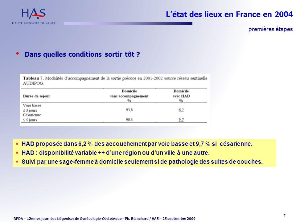 7 Létat des lieux en France en 2004 premières étapes HAD proposée dans 6,2 % des accouchement par voie basse et 9,7 % si césarienne. HAD : disponibili