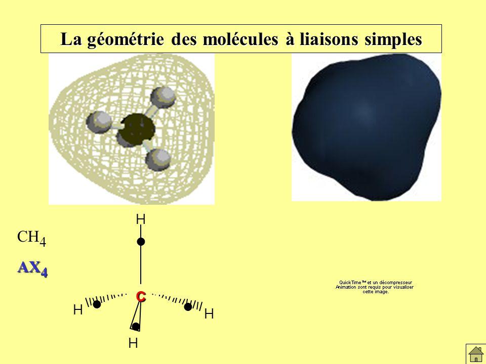 C H H H H l l l l La géométrie des molécules à liaisons simples Molécules liaisons simples(CH4) CH 4 AX 4