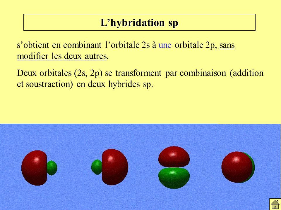 Lhybridation sp sobtient en combinant lorbitale 2s à une orbitale 2p, sans modifier les deux autres.