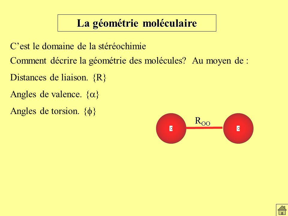 La géométrie moléculaire Cest le domaine de la stéréochimie Comment décrire la géométrie des molécules.