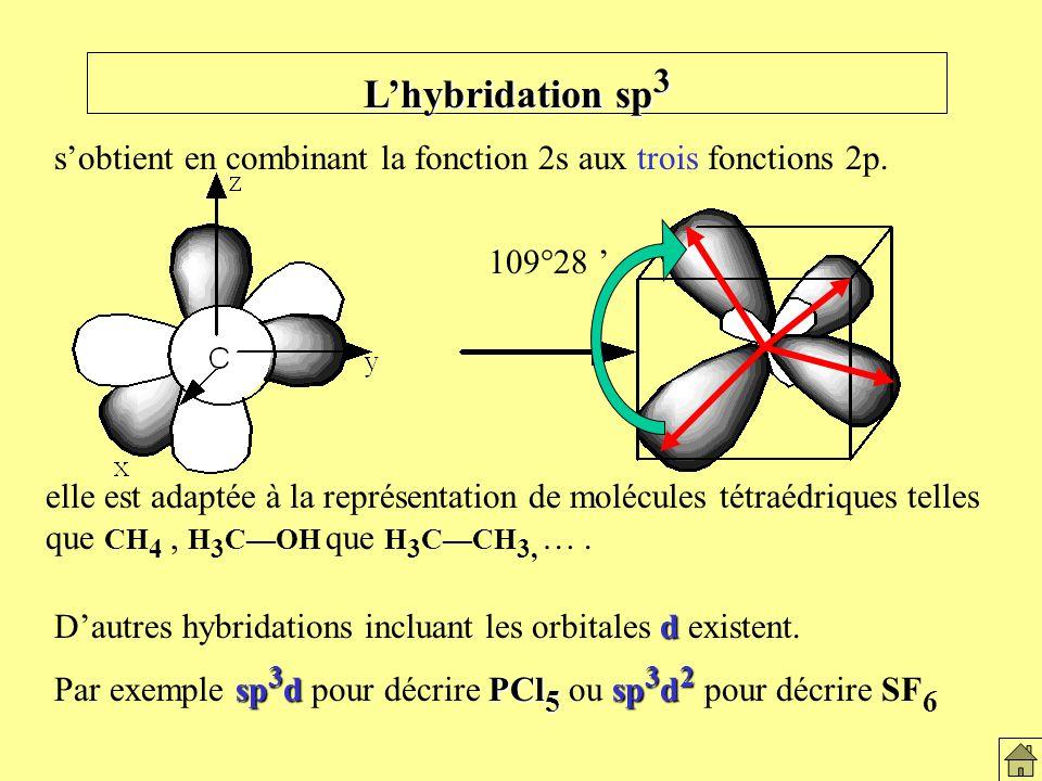 Lhybridation sp 3 sobtient en combinant la fonction 2s aux trois fonctions 2p.