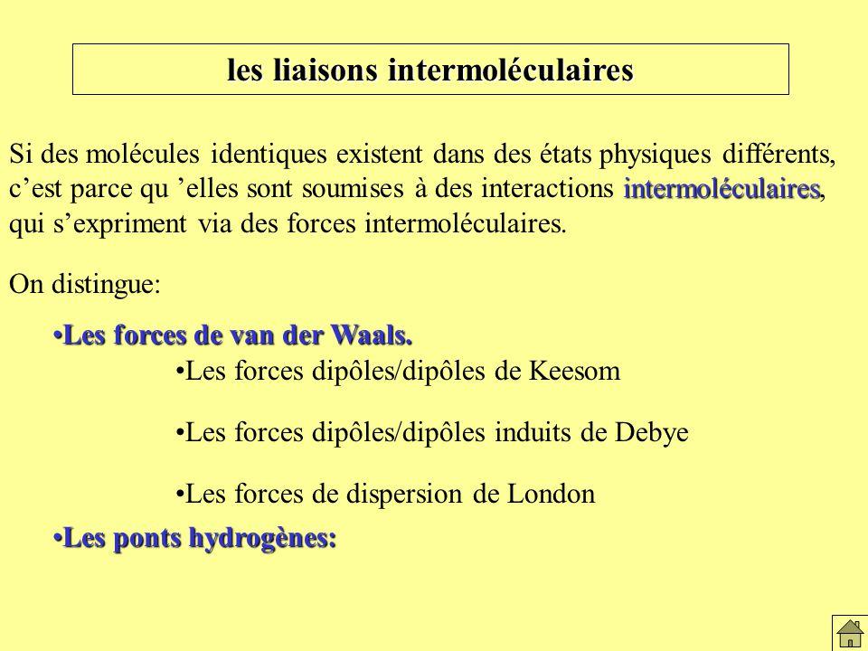 les liaisons intermoléculaires intermoléculaires Si des molécules identiques existent dans des états physiques différents, cest parce qu elles sont soumises à des interactions intermoléculaires, qui sexpriment via des forces intermoléculaires.