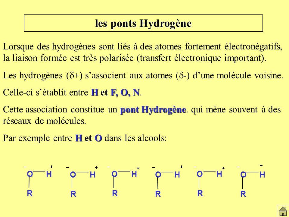les ponts Hydrogène Lorsque des hydrogènes sont liés à des atomes fortement électronégatifs, la liaison formée est très polarisée (transfert électronique important).