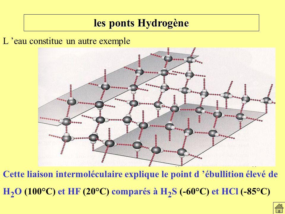 les ponts Hydrogène Cette liaison intermoléculaire explique le point d ébullition élevé de H 2 O (100°C) et HF (20°C) comparés à H 2 S (-60°C) et HCl (-85°C) L eau constitue un autre exemple Les ponts hydrogènes