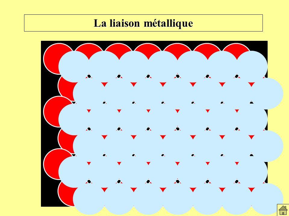 La liaison métallique La maille métallique