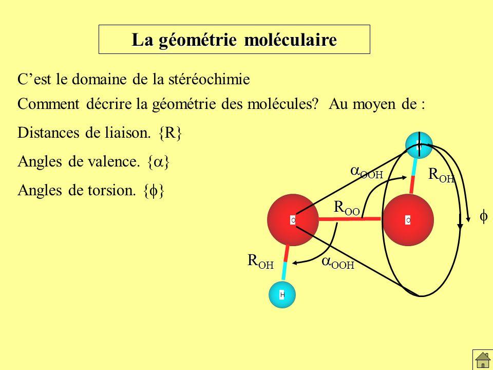 Le modèle de la répulsion des paires Les paires délectrons se distribuent autour des noyaux « porteurs » A et déterminent la géométrie moléculaire.