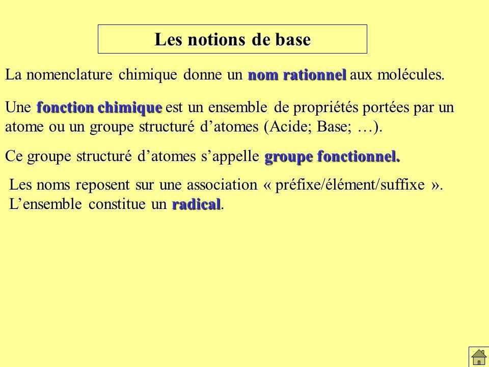 Les notions de base Une fonction chimique est un ensemble de propriétés portées par un atome ou un groupe structuré datomes (Acide; Base; …).
