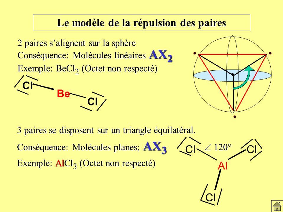 Le modèle de la répulsion des paires 3 paires se disposent sur un triangle équilatéral.