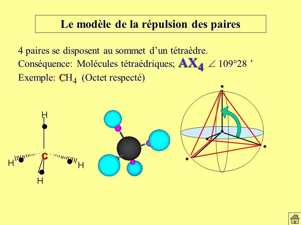Le modèle de la répulsion des paires 4 paires se disposent au sommet dun tétraèdre.