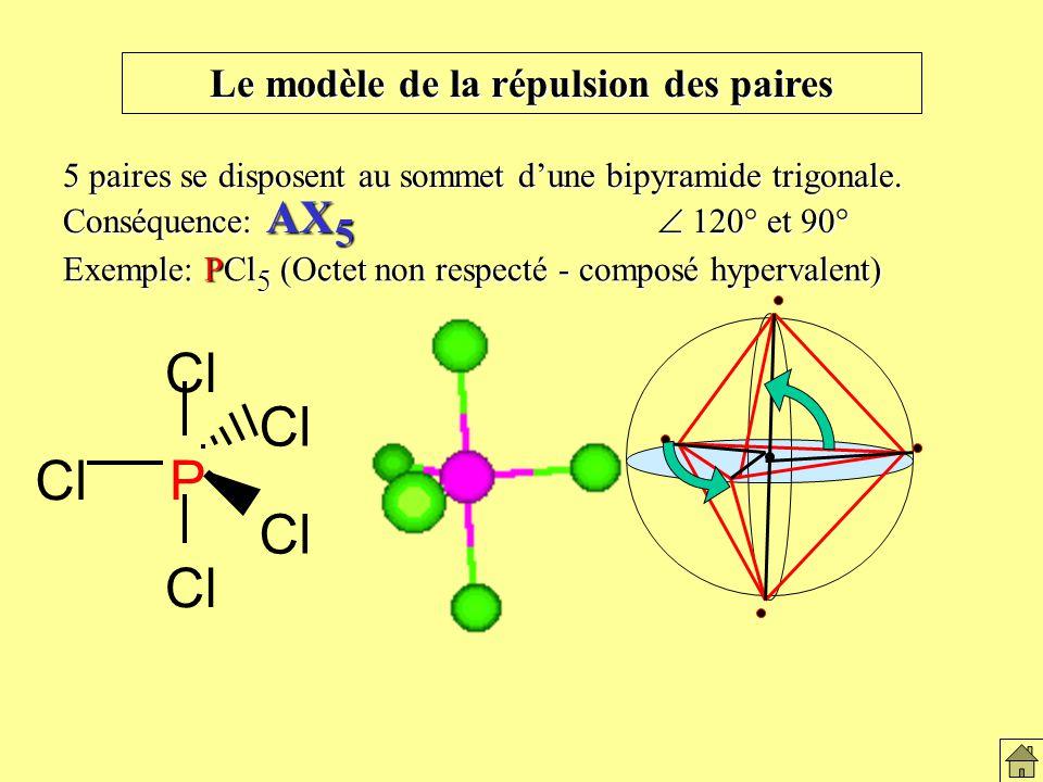 Lhybridation sp Au total:180° Cette hybridation est adaptée à la représentation des atomes dans des molécules linéaires telles que BeCl 2, HC CH, HC N … ou contenant des fragments linéaires.