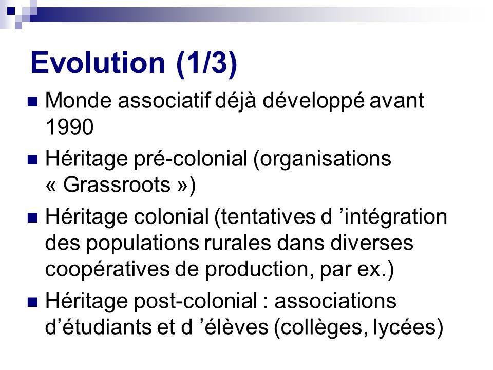 Evolution (1/3) Monde associatif déjà développé avant 1990 Héritage pré-colonial (organisations « Grassroots ») Héritage colonial (tentatives d intégration des populations rurales dans diverses coopératives de production, par ex.) Héritage post-colonial : associations détudiants et d élèves (collèges, lycées)