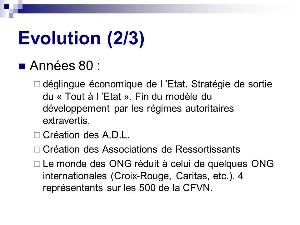 Evolution (2/3) Années 80 : déglingue économique de l Etat.
