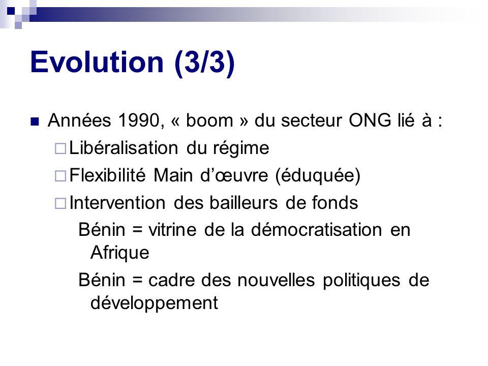 Evolution (3/3) Années 1990, « boom » du secteur ONG lié à : Libéralisation du régime Flexibilité Main dœuvre (éduquée) Intervention des bailleurs de fonds Bénin = vitrine de la démocratisation en Afrique Bénin = cadre des nouvelles politiques de développement