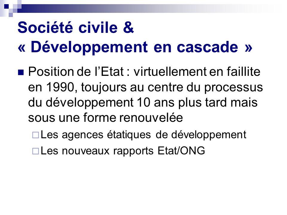 Société civile & « Développement en cascade » Position de lEtat : virtuellement en faillite en 1990, toujours au centre du processus du développement 10 ans plus tard mais sous une forme renouvelée Les agences étatiques de développement Les nouveaux rapports Etat/ONG