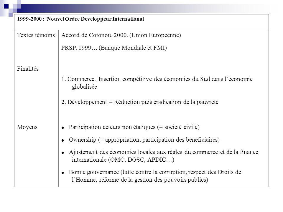 1999-2000 : Nouvel Ordre Developpeur International Textes témoinsAccord de Cotonou, 2000.