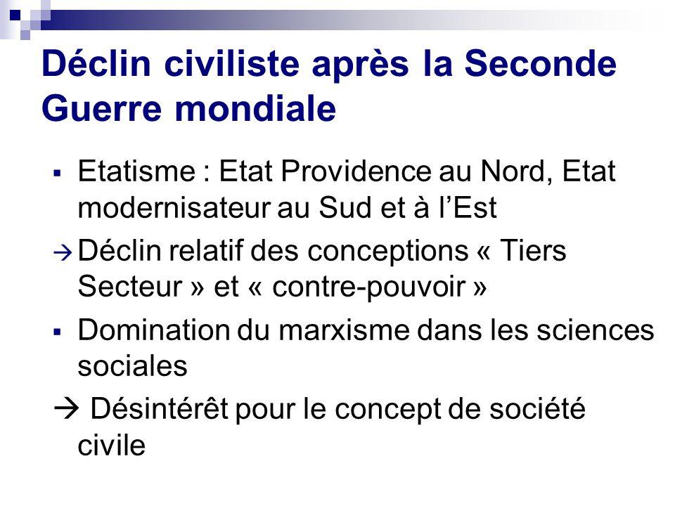 Regain civiliste fin XX e siècle Contexte : fin de la Guerre froide, remise en cause de lEtat-Providence, déclin du marxisme.