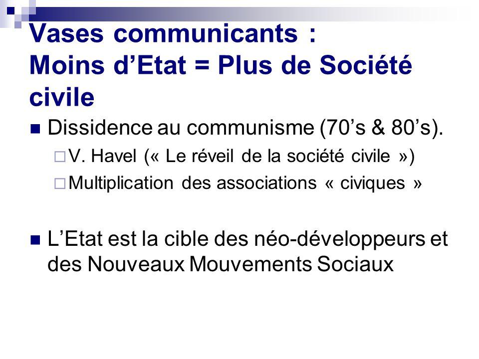 Vases communicants : Moins dEtat = Plus de Société civile Dissidence au communisme (70s & 80s).