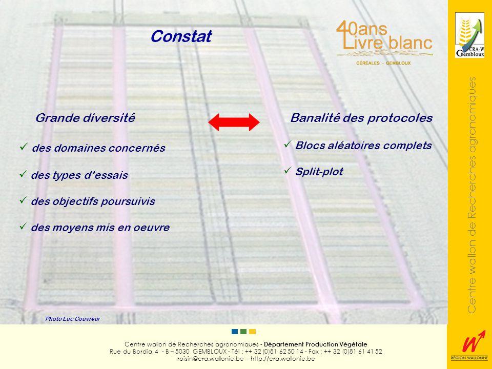 Centre wallon de Recherches agronomiques Photo Luc Couvreur Centre wallon de Recherches agronomiques - Département Production Végétale Rue du Bordia, 4 - B – 5030 GEMBLOUX - Tél : ++ 32 (0)81 62 50 14 - Fax : ++ 32 (0)81 61 41 52 roisin@cra.wallonie.be - http://cra.wallonie.be Multiplicité des thèmes et domaines de recherche abordés au CRA-W équipes réduites et autonomes pas de planification centralisée échanges avec un statisticien = occasionnels Raisons « structurelles » Tentatives dexplication Pérennité des activités répétitivité du travail expérimental (routine) pas de remise en question des protocoles Expérimentations orientées « conseils à la pratique » besoin dextrapoler = crucial souvent multiplication des essais tendances plutôt que niveau de précision des résultats