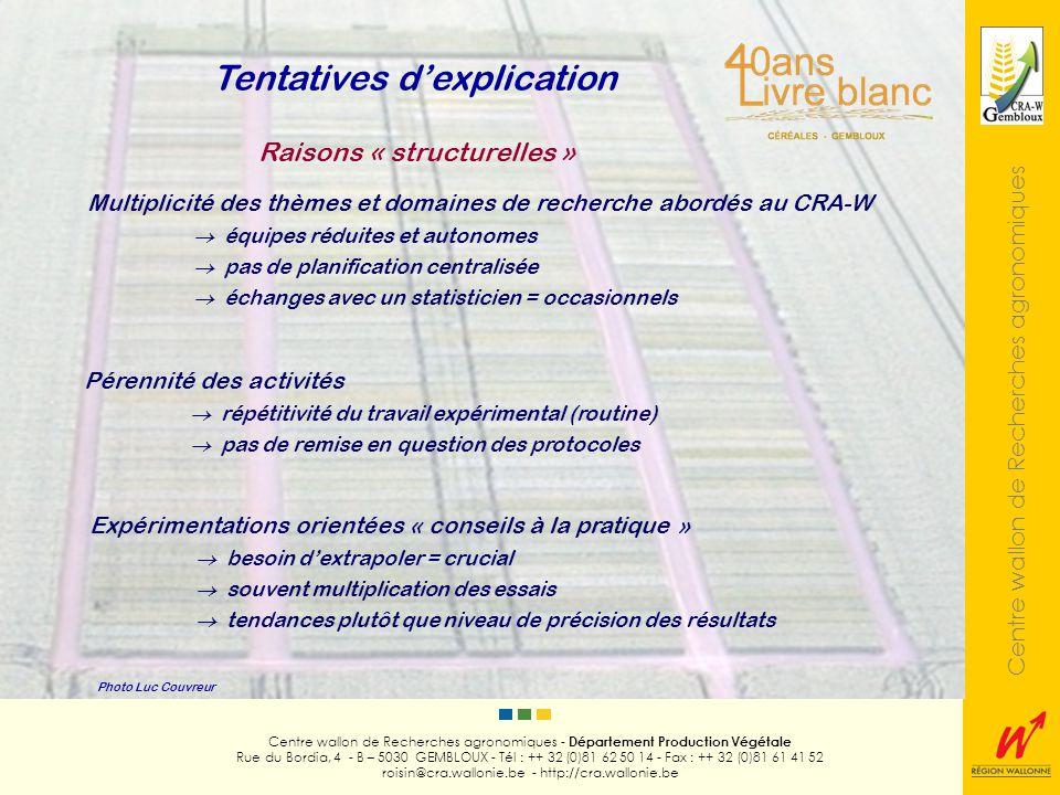 Centre wallon de Recherches agronomiques Photo Luc Couvreur Centre wallon de Recherches agronomiques - Département Production Végétale Rue du Bordia, 4 - B – 5030 GEMBLOUX - Tél : ++ 32 (0)81 62 50 14 - Fax : ++ 32 (0)81 61 41 52 roisin@cra.wallonie.be - http://cra.wallonie.be Formation académique « de base » = souvent la règle manque de « senti » (au moins en début de carrière) Tentatives dexplication Raisons liées à la formation ou à linformation Expérience pratique se transmet généralement de génération en génération effet de « mimétisme » Manque dinformation des statisticiens les expérimentateurs gains ou avantages procurés par dispositifs particuliers = ignorés ou sous-estimés Analyse statistique des résultats est souvent assez sommaire ANOVA = rarement méthode destimation Essais pluri-locaux = rarement planifiés et analysés en réseau