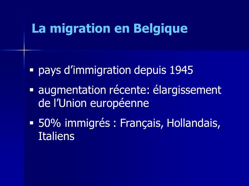 pays dimmigration depuis 1945 augmentation récente: élargissement de lUnion européenne 50% immigrés : Français, Hollandais, Italiens La migration en Belgique
