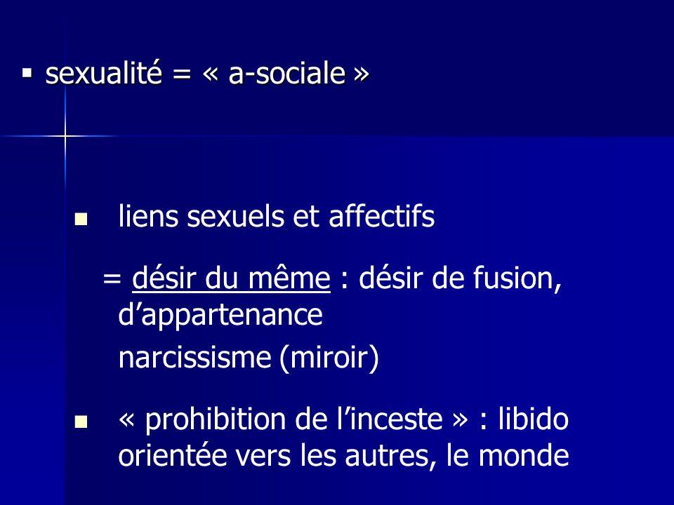 liens sexuels et affectifs = désir du même : désir de fusion, dappartenance narcissisme (miroir) « prohibition de linceste » : libido orientée vers les autres, le monde sexualité = « a-sociale » sexualité = « a-sociale »