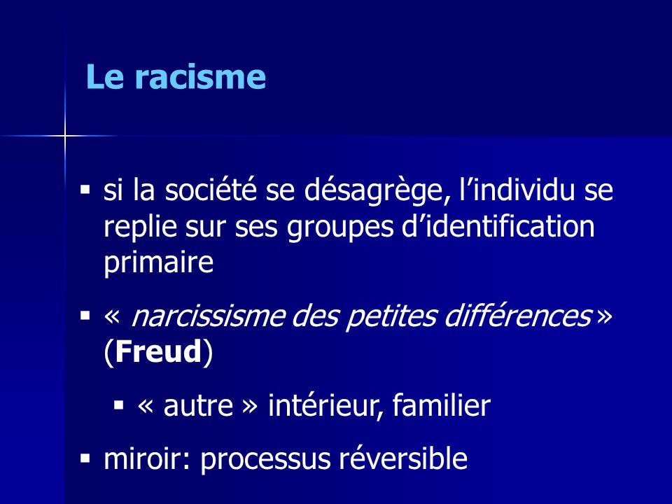 si la société se désagrège, lindividu se replie sur ses groupes didentification primaire « narcissisme des petites différences » (Freud) « autre » intérieur, familier miroir: processus réversible Le racisme