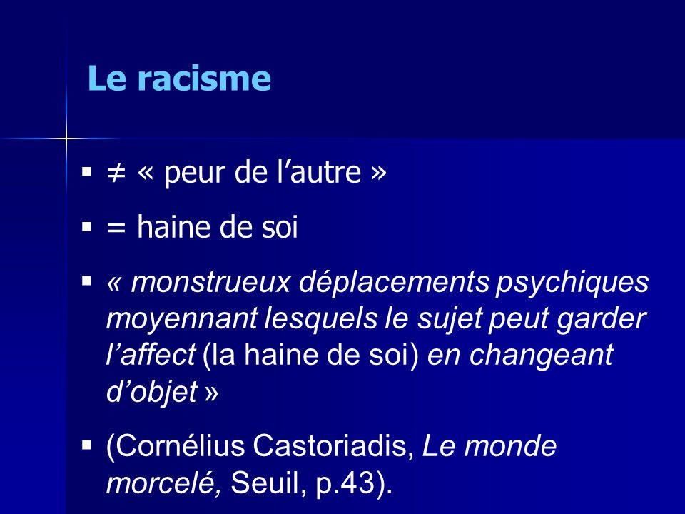 « peur de lautre » = haine de soi « monstrueux déplacements psychiques moyennant lesquels le sujet peut garder laffect (la haine de soi) en changeant dobjet » (Cornélius Castoriadis, Le monde morcelé, Seuil, p.43).
