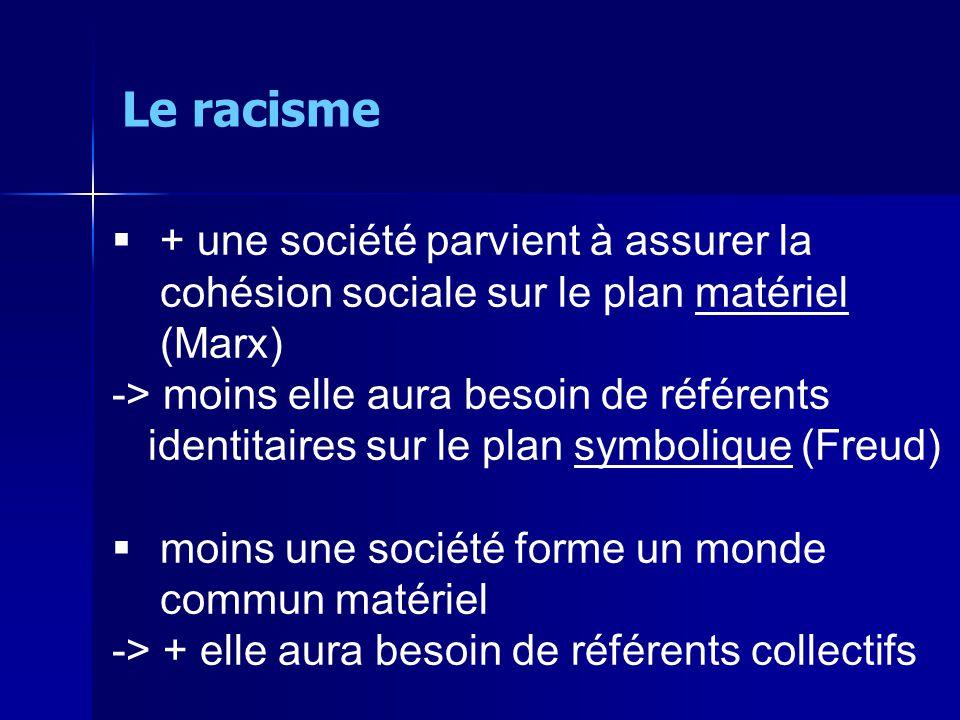 + une société parvient à assurer la cohésion sociale sur le plan matériel (Marx) -> moins elle aura besoin de référents identitaires sur le plan symbolique (Freud) moins une société forme un monde commun matériel -> + elle aura besoin de référents collectifs Le racisme