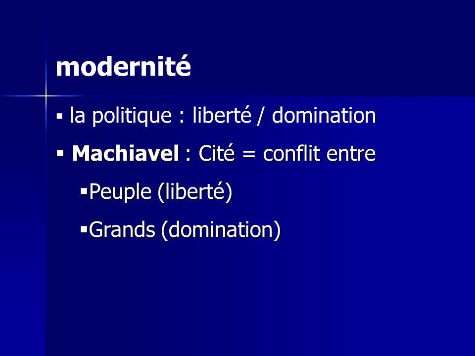 modernité la politique : liberté / domination Machiavel : Cité = conflit entre Machiavel : Cité = conflit entre Peuple (liberté) Peuple (liberté) Grands (domination) Grands (domination)
