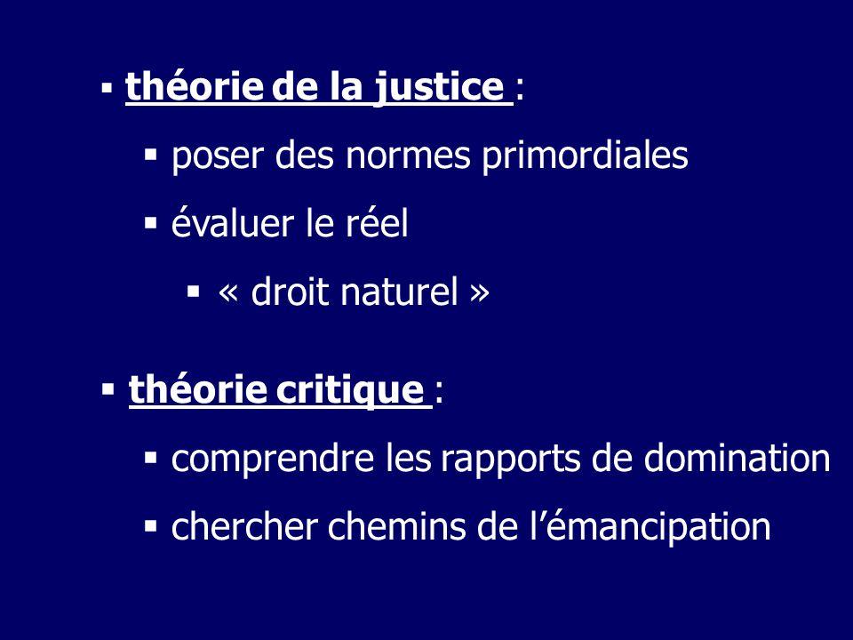 théorie de la justice : poser des normes primordiales évaluer le réel « droit naturel » théorie critique : comprendre les rapports de domination chercher chemins de lémancipation