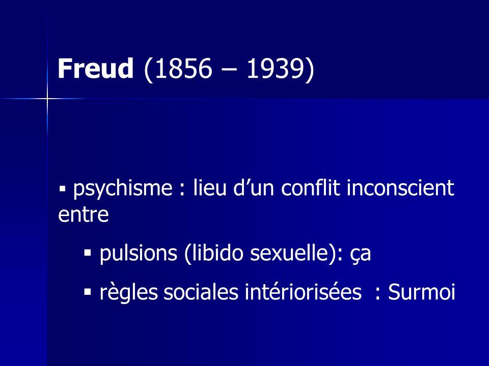 Freud (1856 – 1939) psychisme : lieu dun conflit inconscient entre pulsions (libido sexuelle): ça règles sociales intériorisées : Surmoi