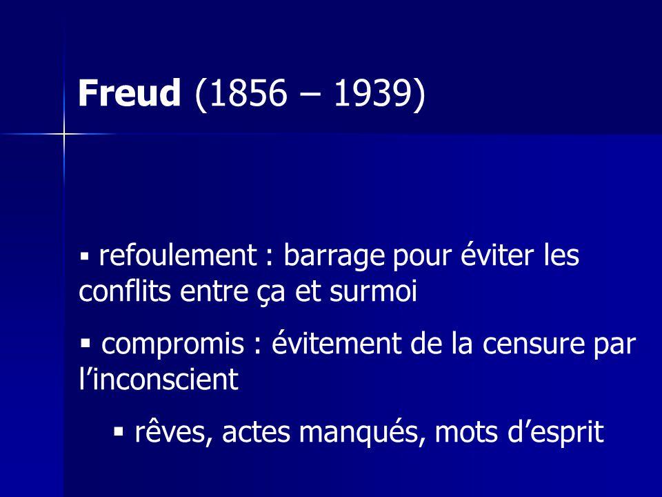 Freud (1856 – 1939) refoulement : barrage pour éviter les conflits entre ça et surmoi compromis : évitement de la censure par linconscient rêves, actes manqués, mots desprit