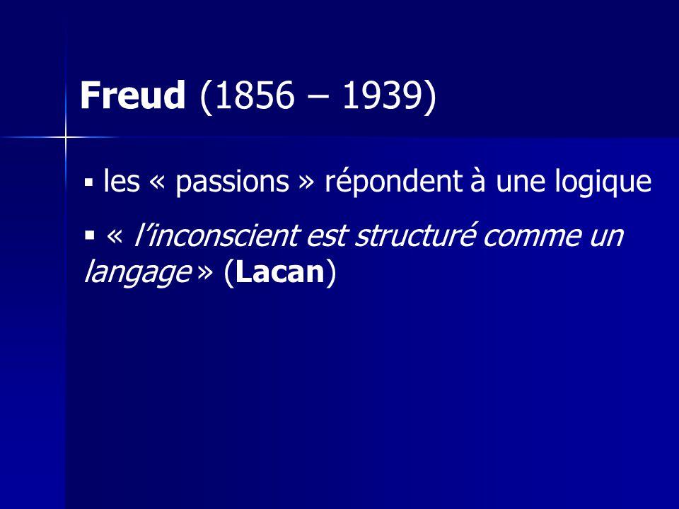 Freud (1856 – 1939) les « passions » répondent à une logique « linconscient est structuré comme un langage » (Lacan)