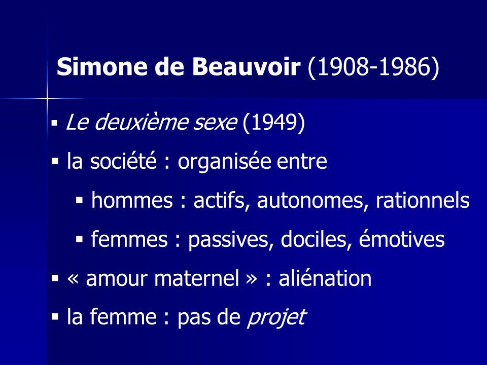 Simone de Beauvoir (1908-1986) Le deuxième sexe (1949) la société : organisée entre hommes : actifs, autonomes, rationnels femmes : passives, dociles, émotives « amour maternel » : aliénation la femme : pas de projet