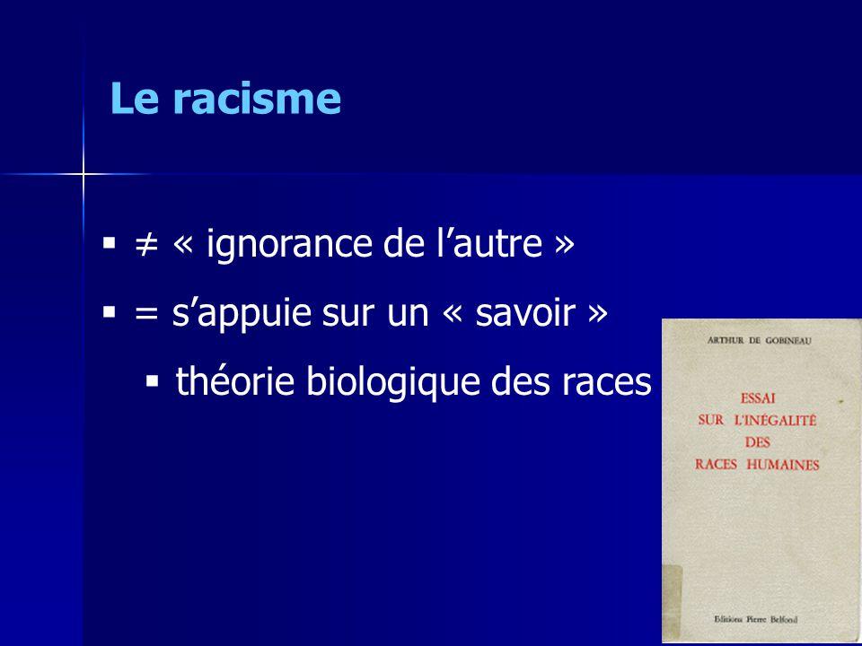 « ignorance de lautre » = sappuie sur un « savoir » théorie biologique des races Le racisme