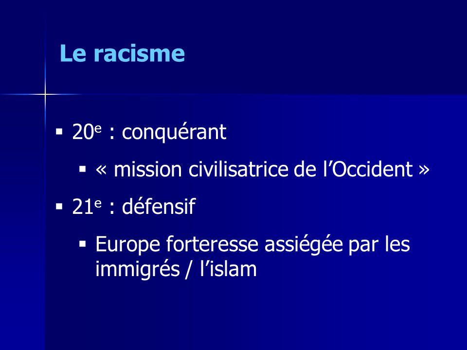 20 e : conquérant « mission civilisatrice de lOccident » 21 e : défensif Europe forteresse assiégée par les immigrés / lislam Le racisme